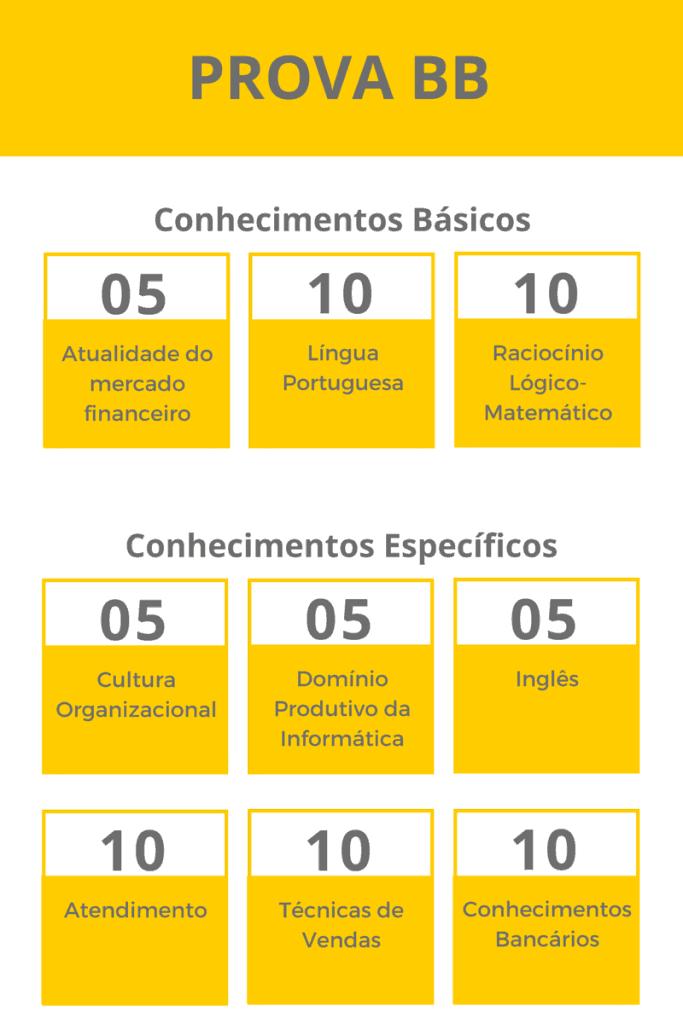 prova concurso banco do brasil