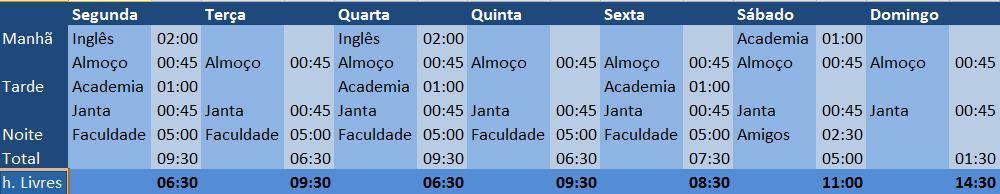Como preparar um plano de estudos para o concurso do Banco do Brasil